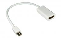 DINIC Mini DisplayPort auf HDMI