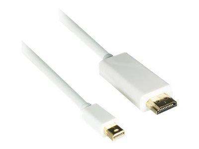 Dinic Mini DisplayPort auf HDMI Kabel (Full HD) + Audio