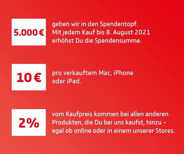 media/image/210719-CS-Kaufen-und-Gutes-tun-Fluthilfe-LP-Mobile-600x500px.jpg